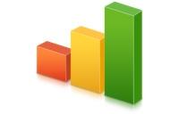 Thống kê truy cập